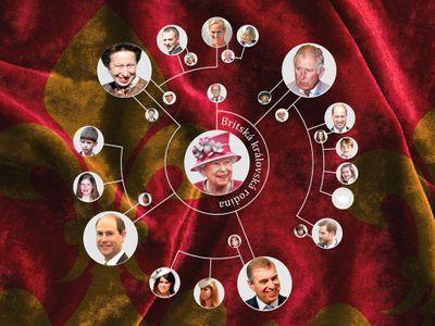 Alžběta II. a její potomstvo. Projděte si rodokmen britské královské rodiny