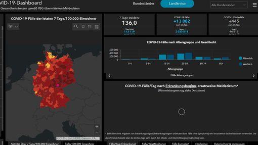 Údaje německého Institutu Roberta Kocha