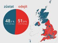Tak se rozhodla a rozpadla Velká Británie. Skotové a Irové chtěli zůstat, od Anglie odpadl Londýn