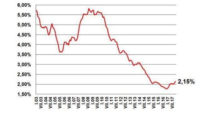 Krátkodobá rychlá půjčka 30 dnů jable