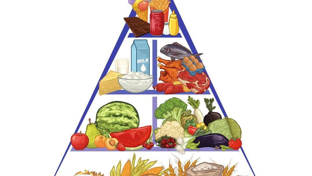Sestavte si správný jídelníček podle potravinové pyramidy - Žena.cz -  magazín pro ženy