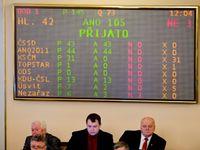 EET prošla Sněmovnou, Babiš přijímal gratulace. TOP 09 a ODS podají ústavní stížnost