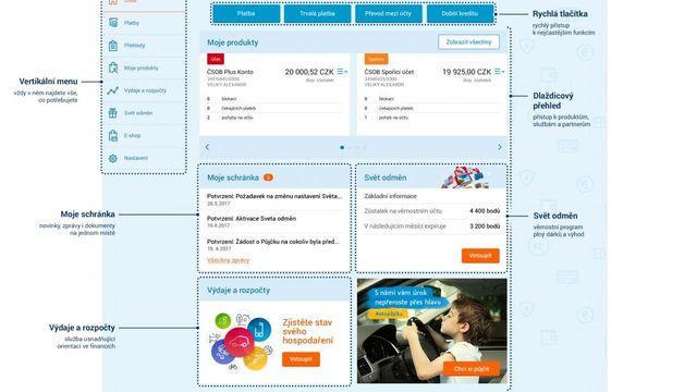 Nov Internetov Bankovnictv SOB
