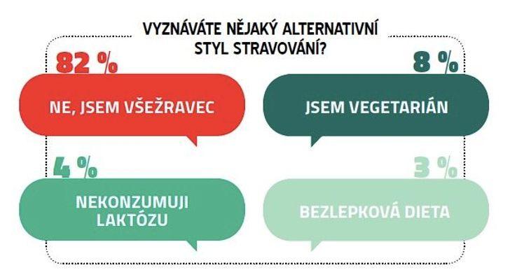 Jídlem ku zdraví  - Studenta.cz 661a59ed48