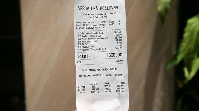 Urednici Vyrazili Na Kavu Kontrolovat Zda Hospodsti Tisknou Uctenky