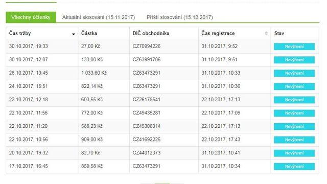 Prvni Losovani Uctenkove Loterie Web S Vysledky Byl Nedostupny