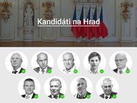 Měsíc do voleb: Topolánek by chtěl na Hradě Havla, Hannig je spokojen se Zemanem