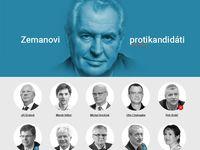 Grafika: Kdo se postaví Zemanovi? A kdo z jeho soupeřů by jmenoval vládu s komunisty?