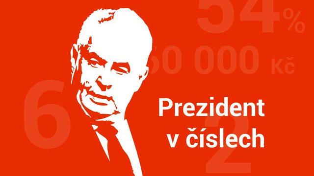 Miloš Zeman tento týden oslaví čtvrtý rok ve funkci českého prezidenta.  Ovčáček není jeho první mluvčí. Jak dlouho čeká kancléř na prověrku  bfbd7ed9aa