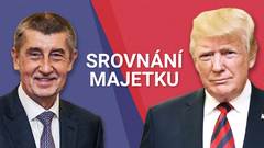 babis vs trump