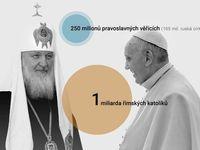 Záchrana křesťanů jako úkol. Na setkání Říma a Moskvy se čekalo přes tisíc let
