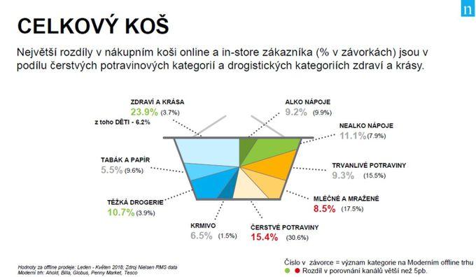 Online nakupování nákupní mentalita